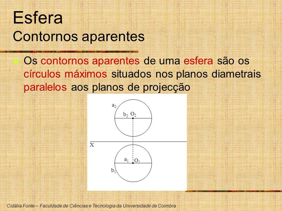 Cidália Fonte – Faculdade de Ciências e Tecnologia da Universidade de Coimbra Esfera Contornos aparentes Os contornos aparentes de uma esfera são os c