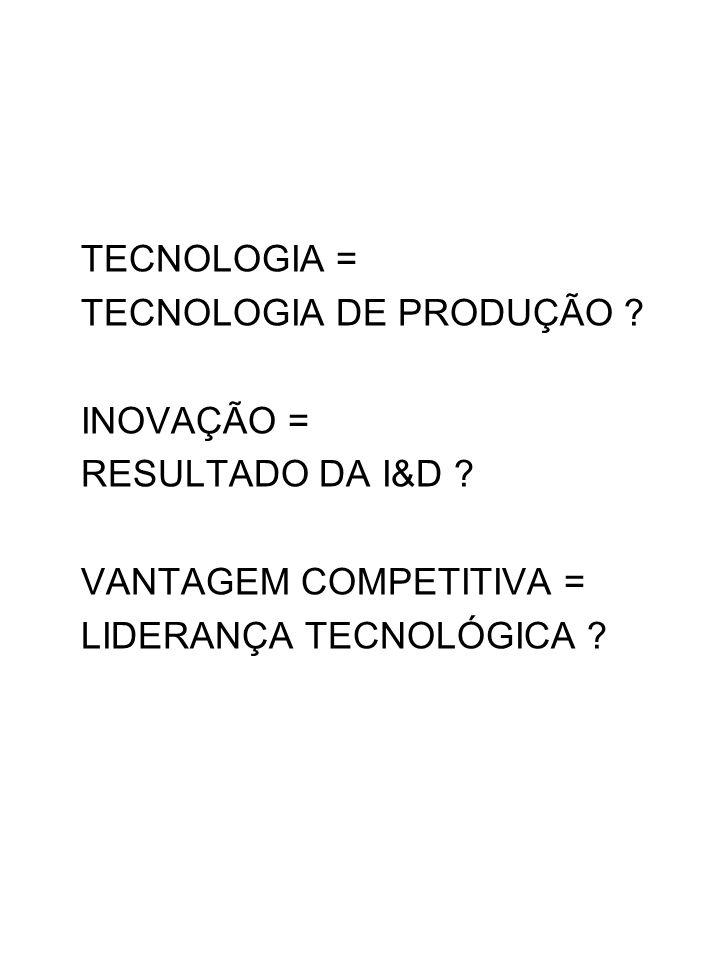 TECNOLOGIA = TECNOLOGIA DE PRODUÇÃO ? INOVAÇÃO = RESULTADO DA I&D ? VANTAGEM COMPETITIVA = LIDERANÇA TECNOLÓGICA ?