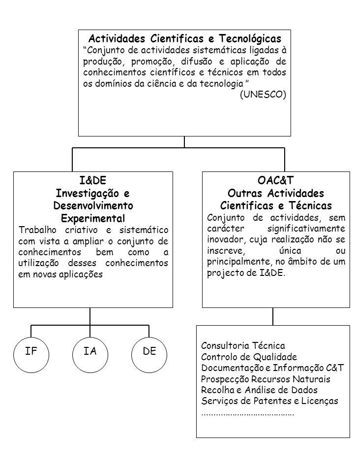 Actividades Cientificas e Tecnológicas Conjunto de actividades sistemáticas ligadas à produção, promoção, difusão e aplicação de conhecimentos científ