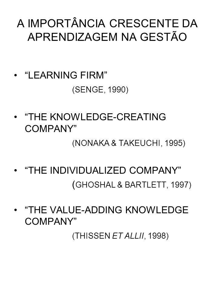 A IMPORTÂNCIA CRESCENTE DA APRENDIZAGEM NA GESTÃO LEARNING FIRM (SENGE, 1990) THE KNOWLEDGE-CREATING COMPANY (NONAKA & TAKEUCHI, 1995) THE INDIVIDUALI