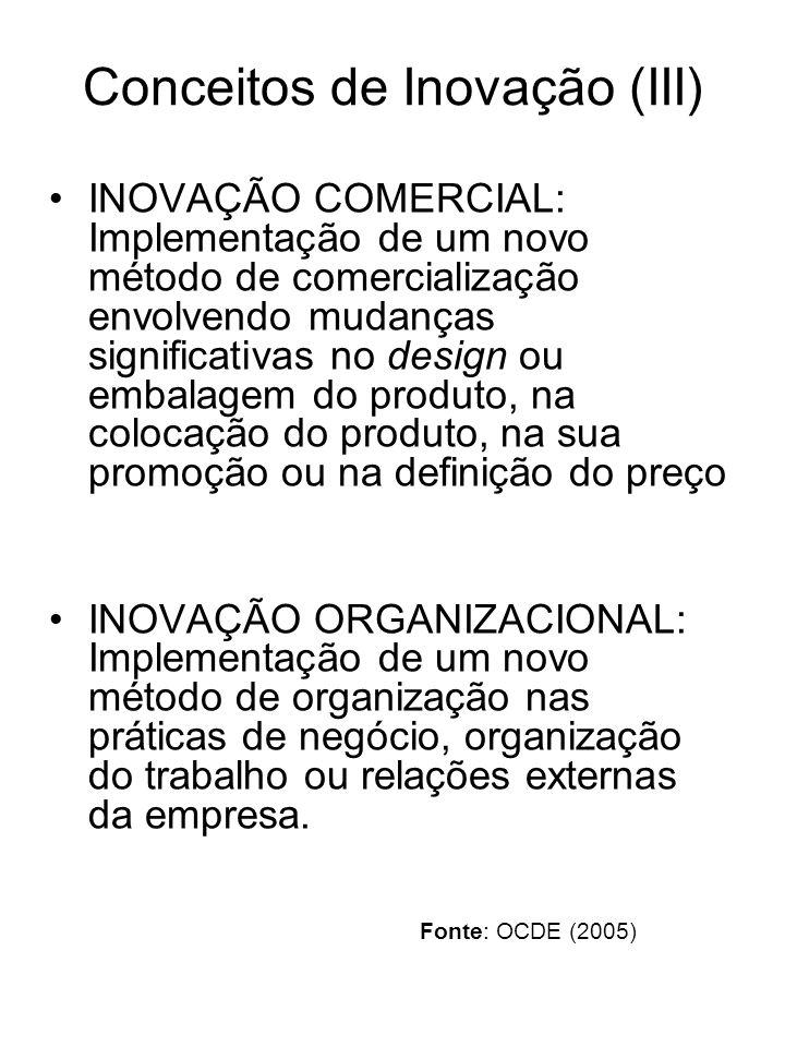 Conceitos de Inovação (III) INOVAÇÃO COMERCIAL: Implementação de um novo método de comercialização envolvendo mudanças significativas no design ou emb