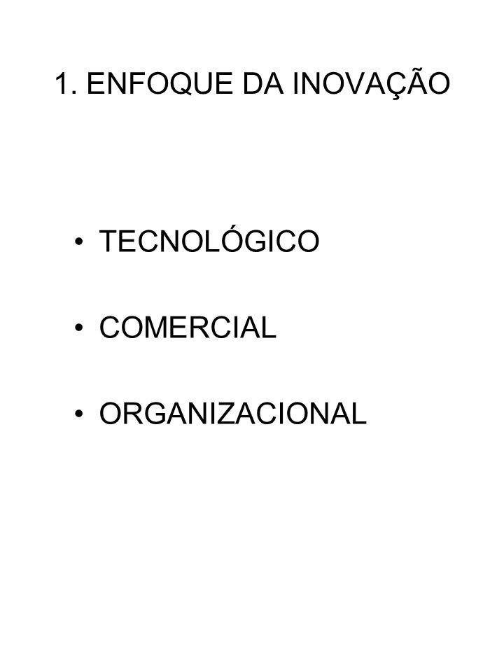1. ENFOQUE DA INOVAÇÃO TECNOLÓGICO COMERCIAL ORGANIZACIONAL