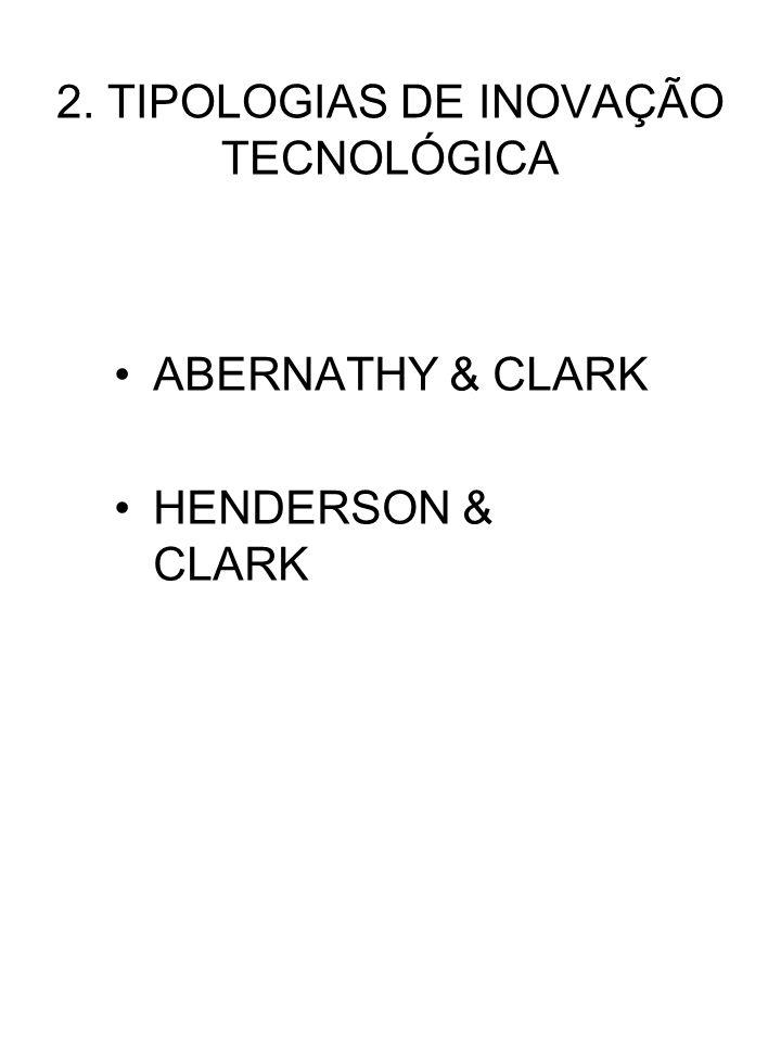 2. TIPOLOGIAS DE INOVAÇÃO TECNOLÓGICA ABERNATHY & CLARK HENDERSON & CLARK