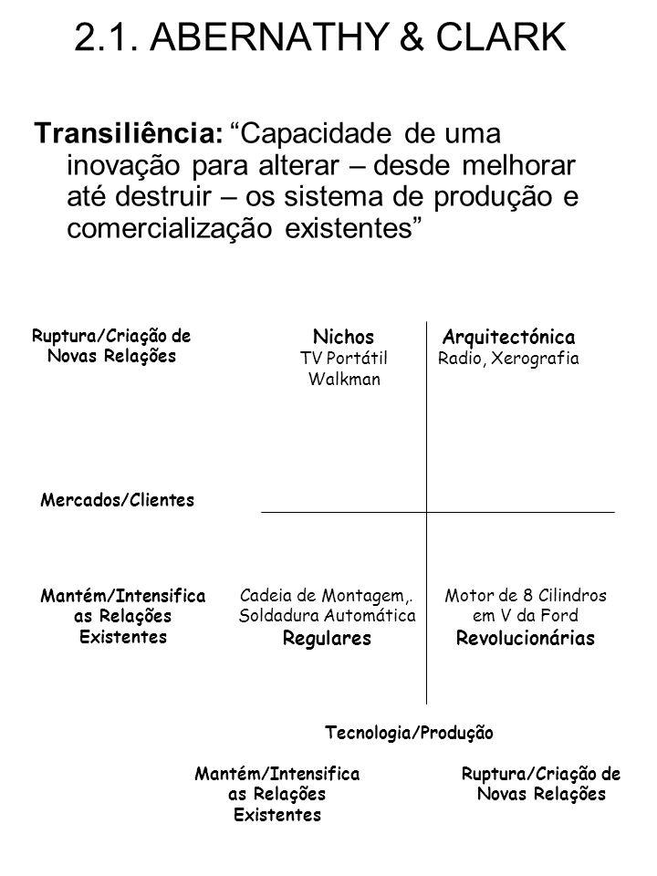 2.1. ABERNATHY & CLARK Transiliência: Capacidade de uma inovação para alterar – desde melhorar até destruir – os sistema de produção e comercialização