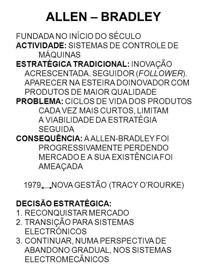 ALLEN – BRADLEY FUNDADA NO INÍCIO DO SÉCULO ACTIVIDADE: SISTEMAS DE CONTROLE DE MÁQUINAS ESTRATÉGICA TRADICIONAL: INOVAÇÃO ACRESCENTADA. SEGUIDOR (FOL