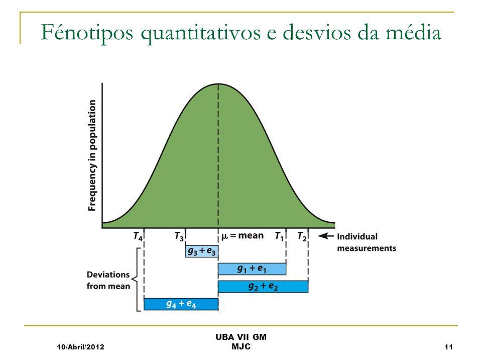 Fénotipos quantitativos e desvios da média 10/Abril/201211 UBA VII GM MJC