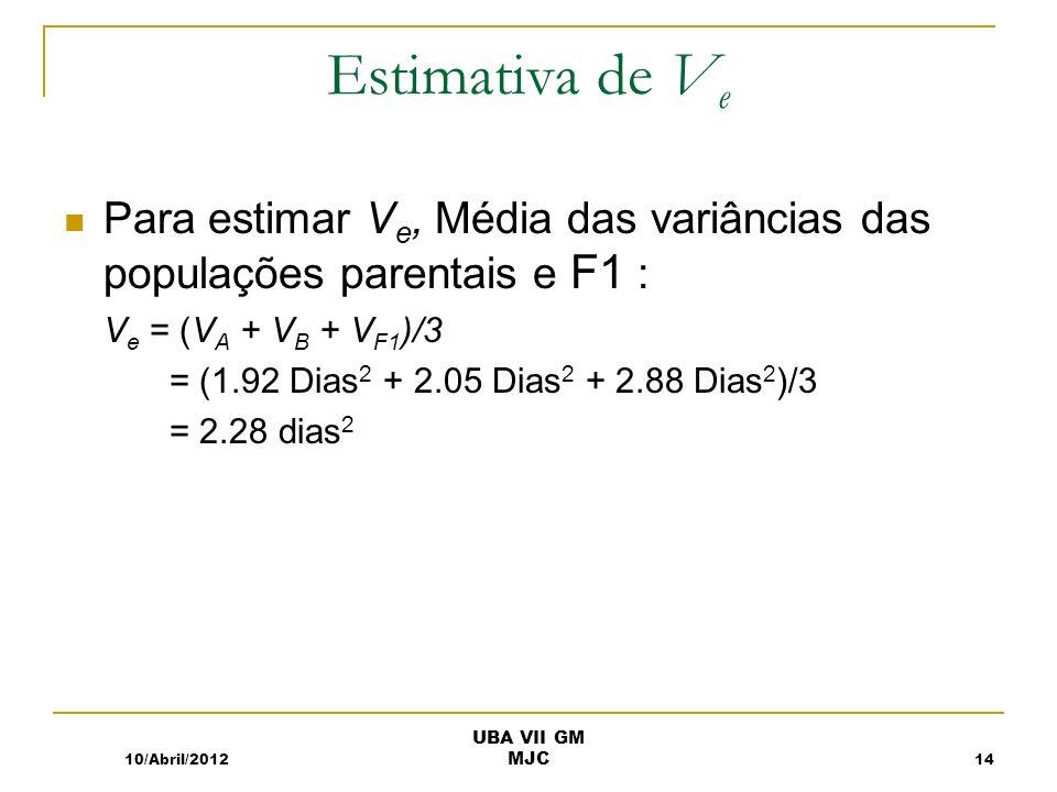 Estimativa de V e Para estimar V e, Média das variâncias das populações parentais e F1 : V e = (V A + V B + V F1 )/3 = (1.92 Dias 2 + 2.05 Dias 2 + 2.88 Dias 2 )/3 = 2.28 dias 2 10/Abril/201214 UBA VII GM MJC