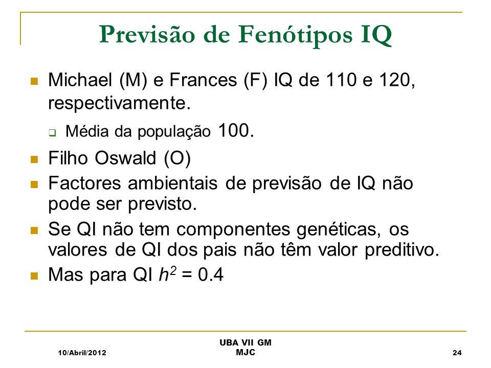 Previsão de Fenótipos IQ Michael (M) e Frances (F) IQ de 110 e 120, respectivamente. Média da população 100. Filho Oswald (O) Factores ambientais de p