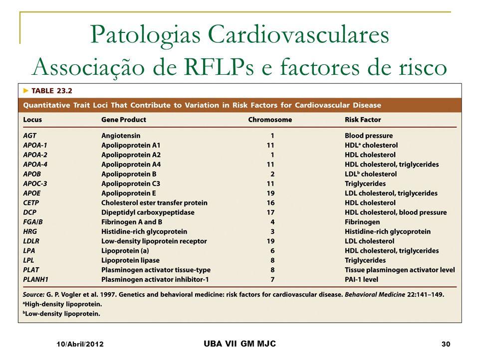 Patologias Cardiovasculares Associação de RFLPs e factores de risco 10/Abril/2012 UBA VII GM MJC 30
