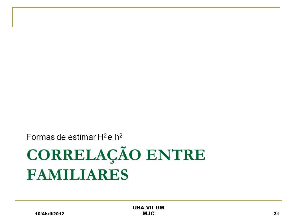 CORRELAÇÃO ENTRE FAMILIARES Formas de estimar H 2 e h 2 10/Abril/2012 UBA VII GM MJC 31