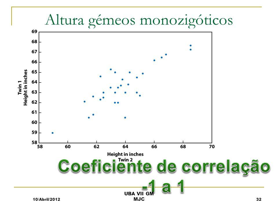 Altura gémeos monozigóticos 10/Abril/201232 UBA VII GM MJC