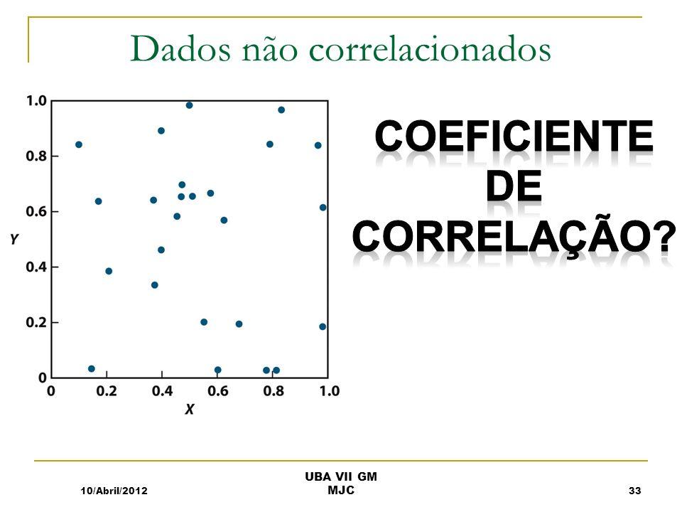Dados não correlacionados 10/Abril/201233 UBA VII GM MJC