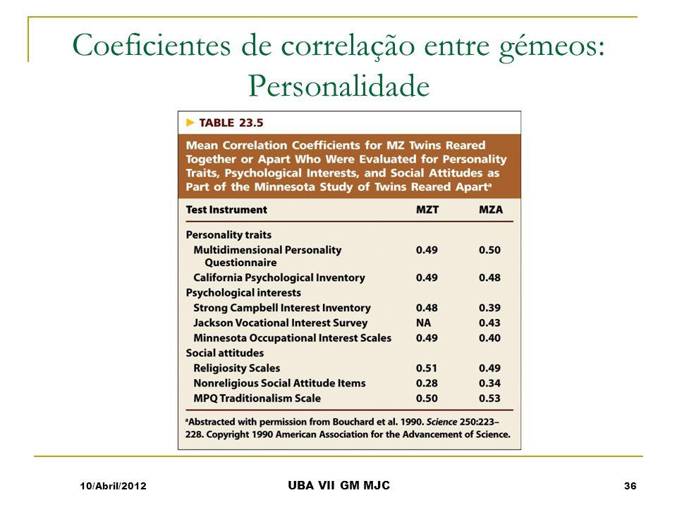 Coeficientes de correlação entre gémeos: Personalidade 10/Abril/2012 UBA VII GM MJC 36