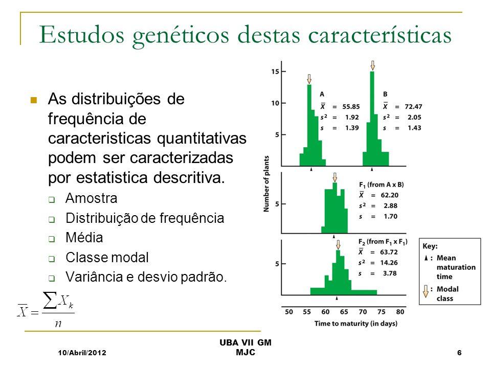 Estudos genéticos destas características As distribuições de frequência de caracteristicas quantitativas podem ser caracterizadas por estatistica descritiva.