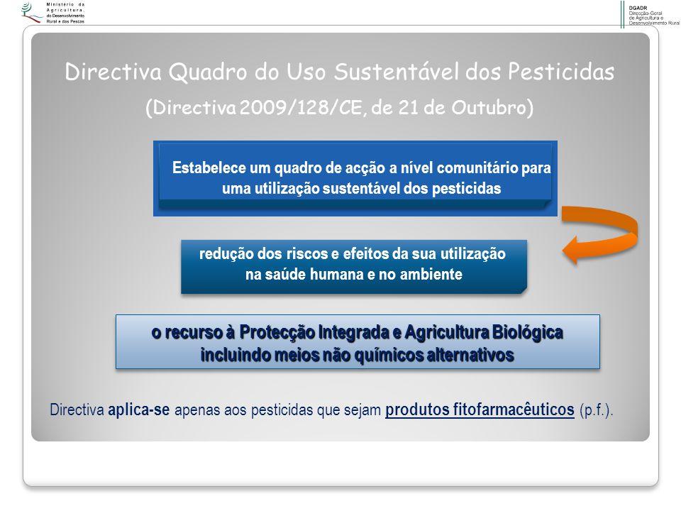 o recurso à Protecção Integrada e Agricultura Biológica incluindo meios não químicos alternativos Directiva Quadro do Uso Sustentável dos Pesticidas (