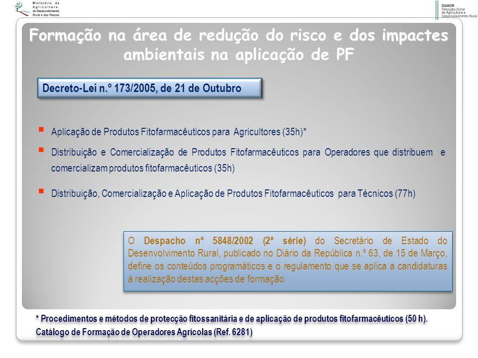 Formação na área de redução do risco e dos impactes ambientais na aplicação de PF Aplicação de Produtos Fitofarmacêuticos para Agricultores (35h)* Dis