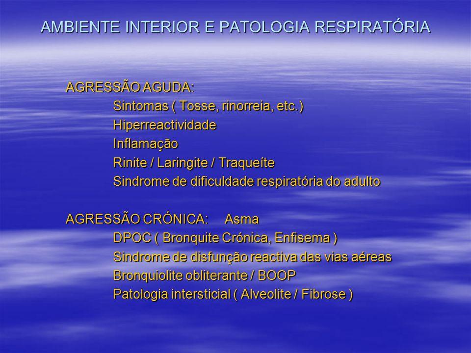 AMBIENTE INTERIOR E PATOLOGIA RESPIRATÓRIA AGRESSÃO AGUDA: Sintomas ( Tosse, rinorreia, etc.) HiperreactividadeInflamação Rinite / Laringite / Traqueí
