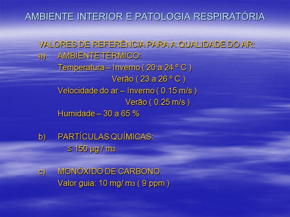 AMBIENTE INTERIOR E PATOLOGIA RESPIRATÓRIA VALORES DE REFERÊNCIA PARA A QUALIDADE DO AR: a)AMBIENTE TÉRMICO: Temperatura – Inverno ( 20 a 24 º C ) Ver