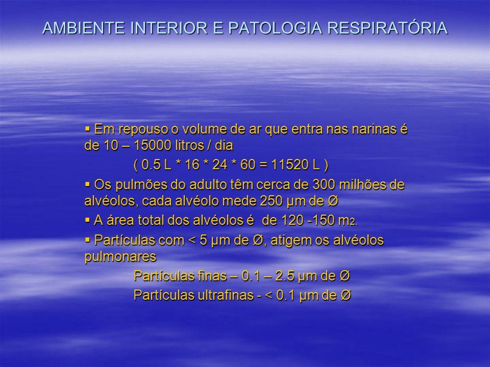 AMBIENTE INTERIOR E PATOLOGIA RESPIRATÓRIA Em repouso o volume de ar que entra nas narinas é de 10 – 15000 litros / dia Em repouso o volume de ar que
