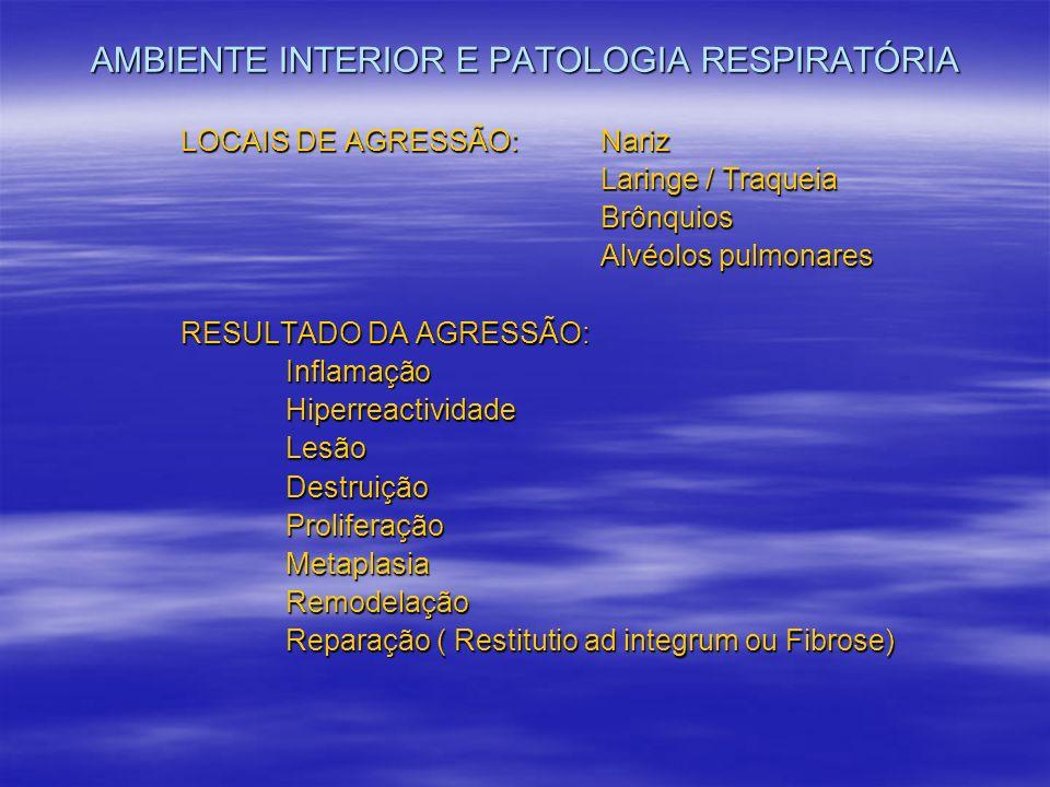 AMBIENTE INTERIOR E PATOLOGIA RESPIRATÓRIA LOCAIS DE AGRESSÃO: Nariz Laringe / Traqueia Brônquios Alvéolos pulmonares RESULTADO DA AGRESSÃO: Inflamaçã