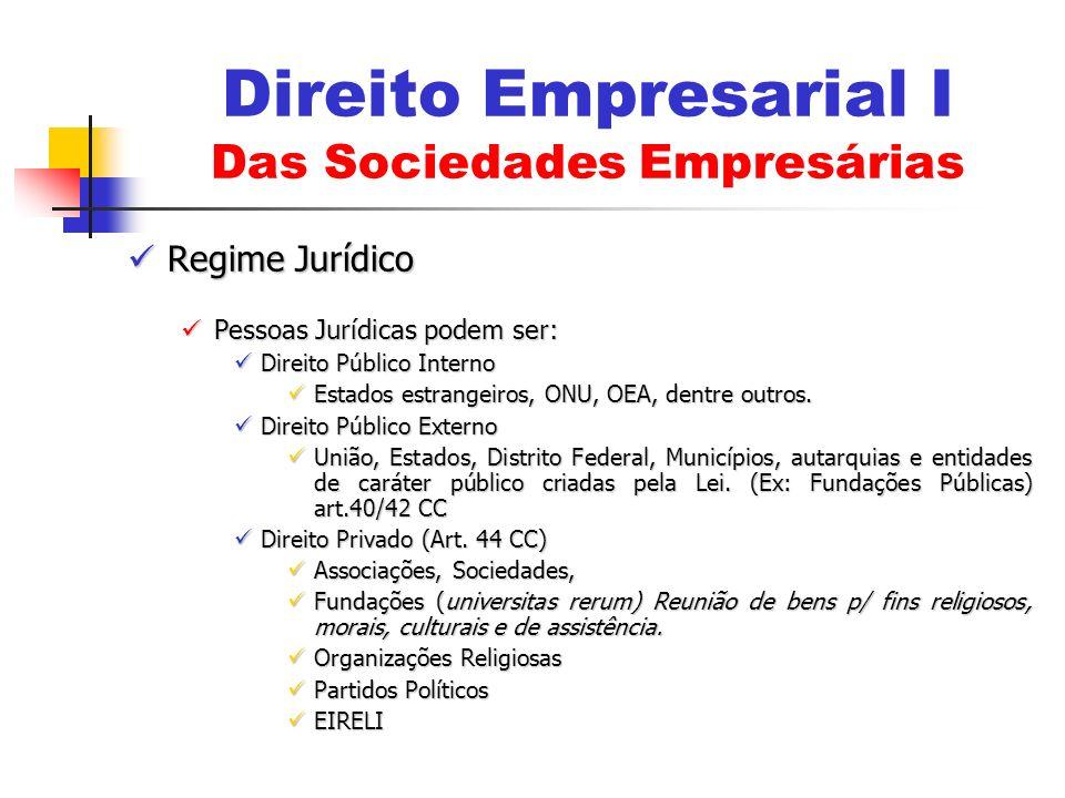 Regime Jurídico Regime Jurídico Pessoas Jurídicas podem ser: Pessoas Jurídicas podem ser: Direito Público Interno Direito Público Interno Estados estr