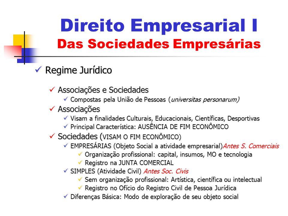 Regime Jurídico Regime Jurídico Associações e Sociedades Associações e Sociedades Compostas pela União de Pessoas (universitas personarum) Compostas p