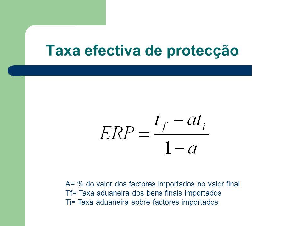 A= % do valor dos factores importados no valor final Tf= Taxa aduaneira dos bens finais importados Ti= Taxa aduaneira sobre factores importados
