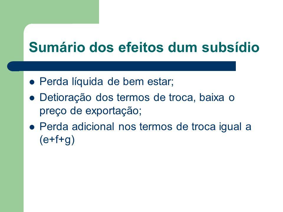 Sumário dos efeitos dum subsídio Perda líquida de bem estar; Detioração dos termos de troca, baixa o preço de exportação; Perda adicional nos termos d