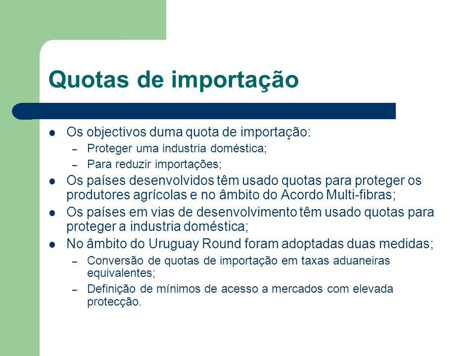 Quotas de importação Os objectivos duma quota de importação: – Proteger uma industria doméstica; – Para reduzir importações; Os países desenvolvidos t