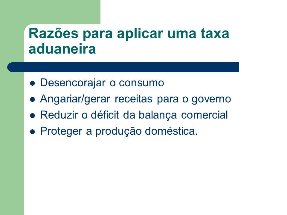 Razões para aplicar uma taxa aduaneira Desencorajar o consumo Angariar/gerar receitas para o governo Reduzir o déficit da balança comercial Proteger a