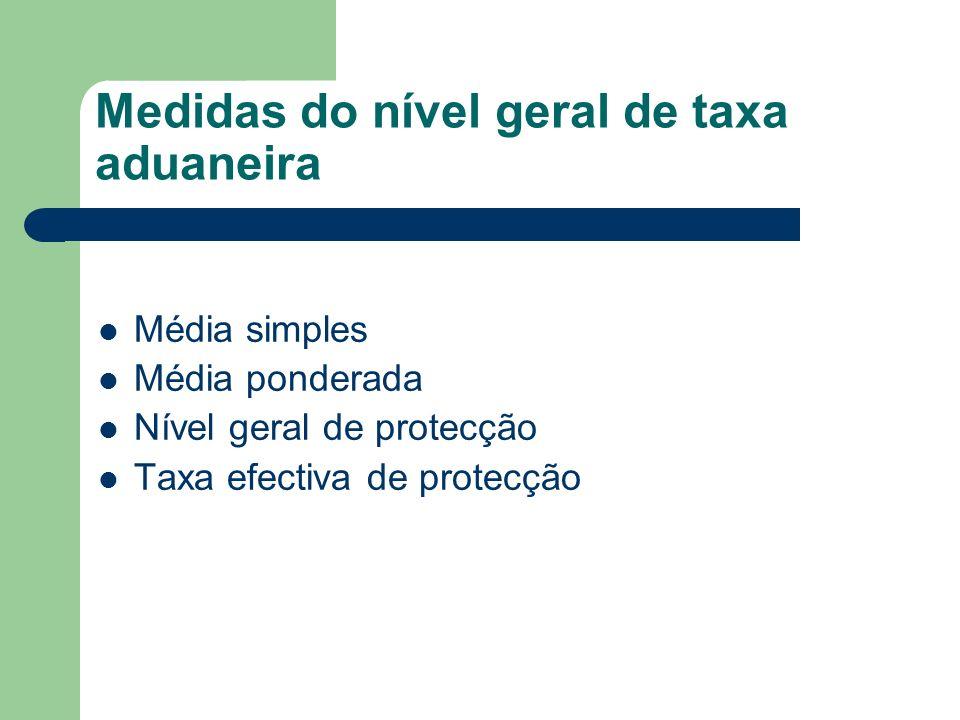 Medidas do nível geral de taxa aduaneira Média simples Média ponderada Nível geral de protecção Taxa efectiva de protecção