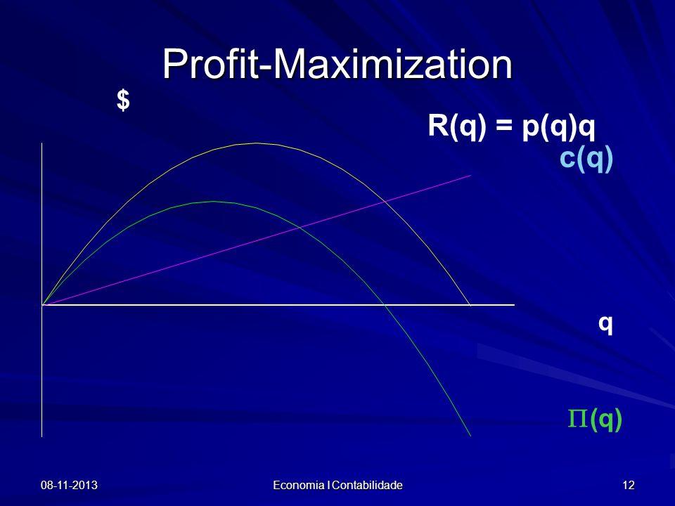 08-11-2013 Economia I Contabilidade 12 Profit-Maximization $ R(q) = p(q)q c(q) q (q)