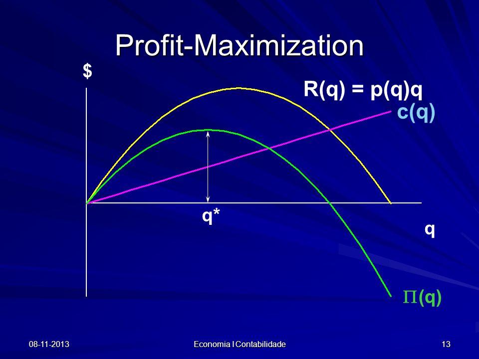 08-11-2013 Economia I Contabilidade 13 Profit-Maximization $ R(q) = p(q)q c(q) q (q) q*