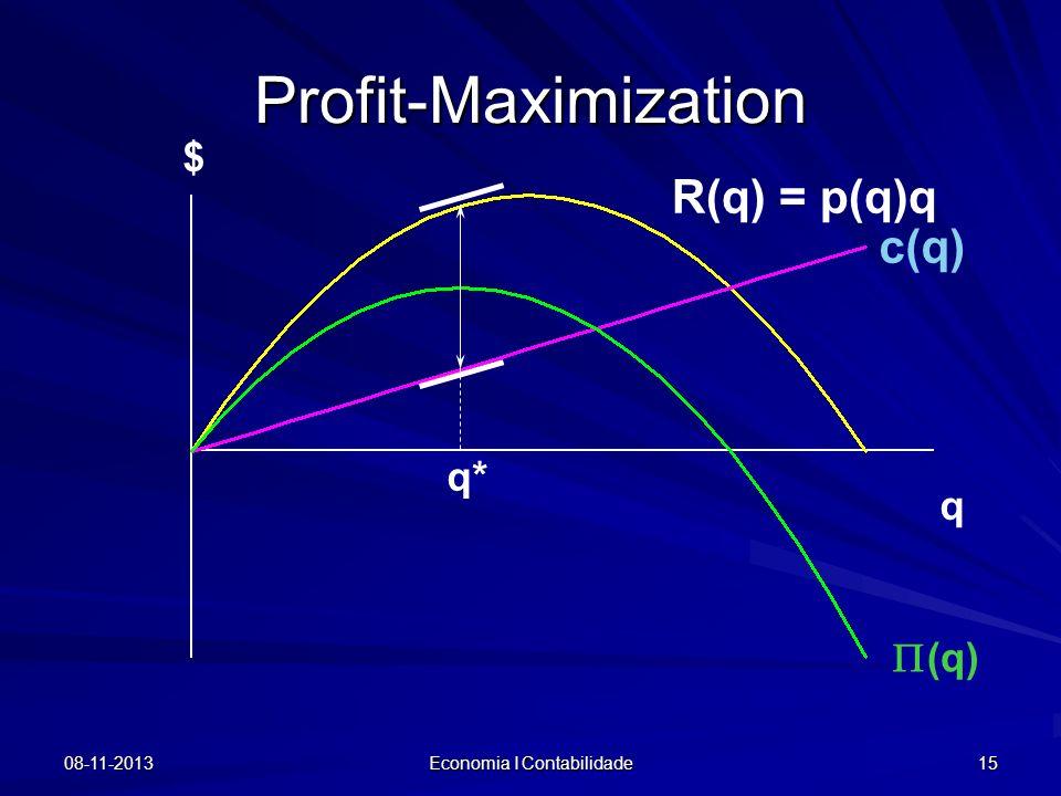 08-11-2013 Economia I Contabilidade 15 Profit-Maximization $ R(q) = p(q)q c(q) q (q) q*