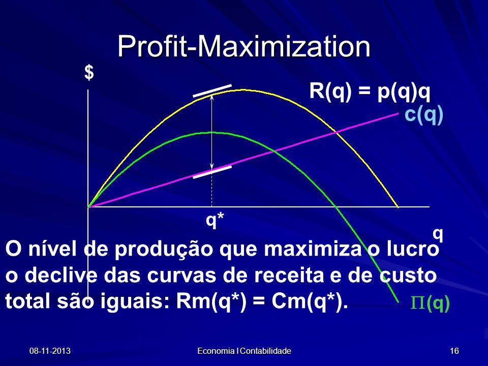 08-11-2013 Economia I Contabilidade 16 Profit-Maximization $ R(q) = p(q)q c(q) q (q) q* O nível de produção que maximiza o lucro o declive das curvas