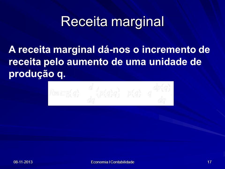08-11-2013 Economia I Contabilidade 17 Receita marginal A receita marginal dá-nos o incremento de receita pelo aumento de uma unidade de produção q.