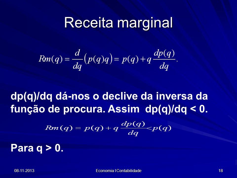 08-11-2013 Economia I Contabilidade 18 Receita marginal dp(q)/dq dá-nos o declive da inversa da função de procura. Assim dp(q)/dq < 0. Para q > 0.