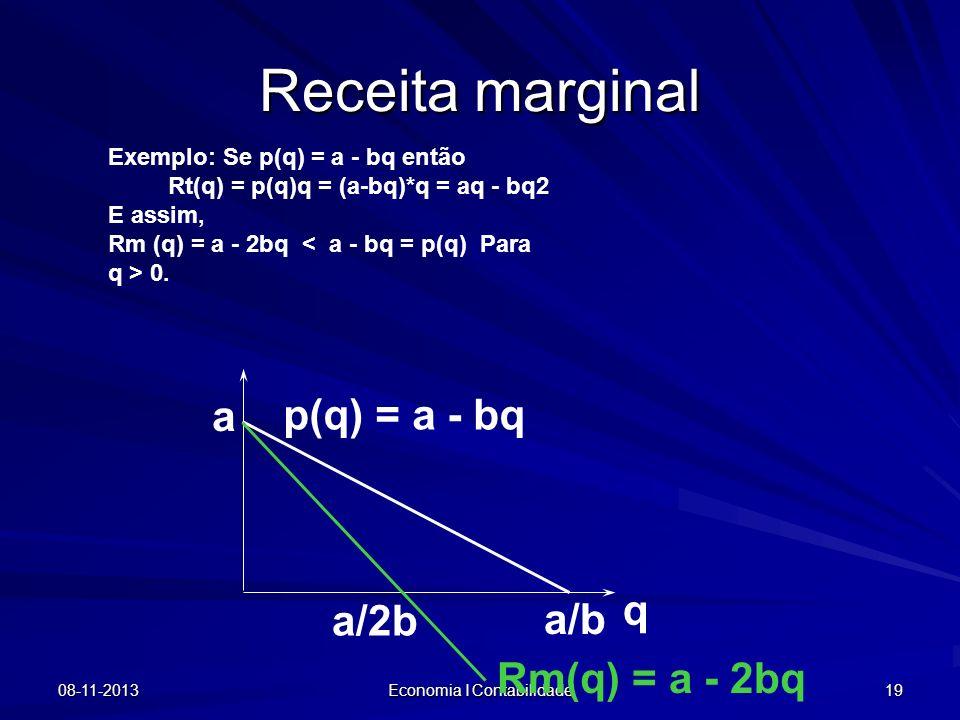 08-11-2013 Economia I Contabilidade 19 Receita marginal Exemplo: Se p(q) = a - bq então Rt(q) = p(q)q = (a-bq)*q = aq - bq2 E assim, Rm (q) = a - 2bq