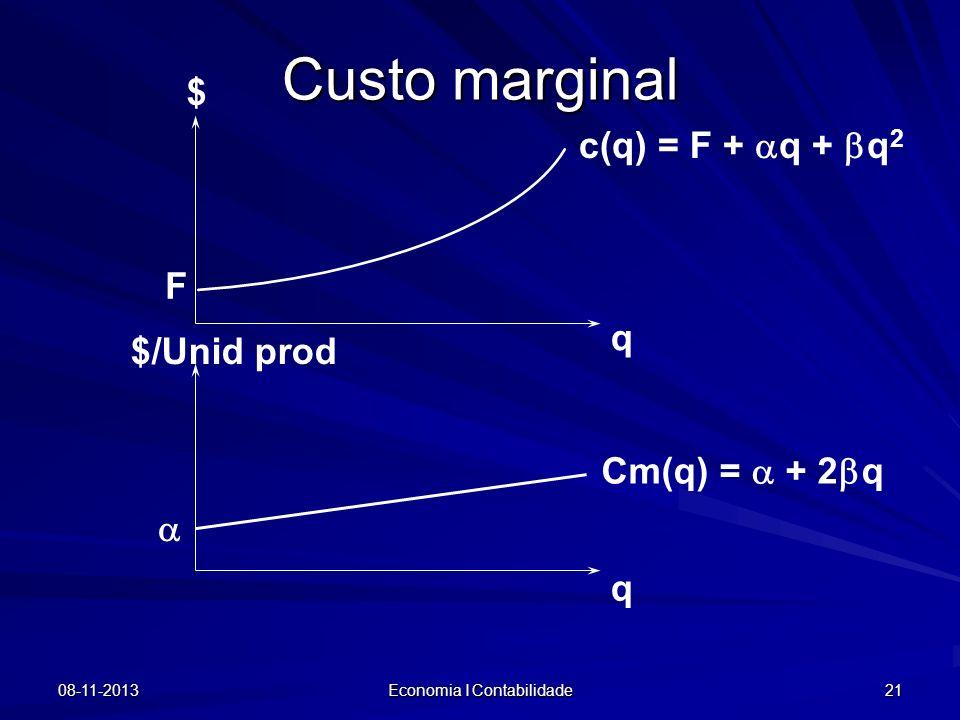 08-11-2013 Economia I Contabilidade 21 Custo marginal F q q c(q) = F + q + q 2 $ Cm(q) = + 2 q $/Unid prod