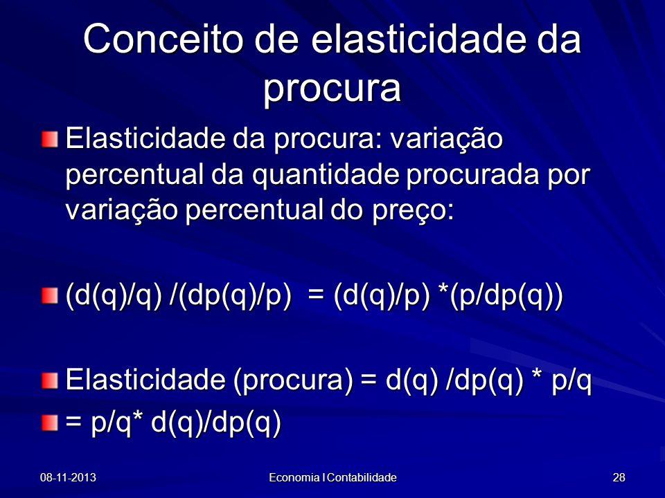 Conceito de elasticidade da procura Elasticidade da procura: variação percentual da quantidade procurada por variação percentual do preço: (d(q)/q) /(