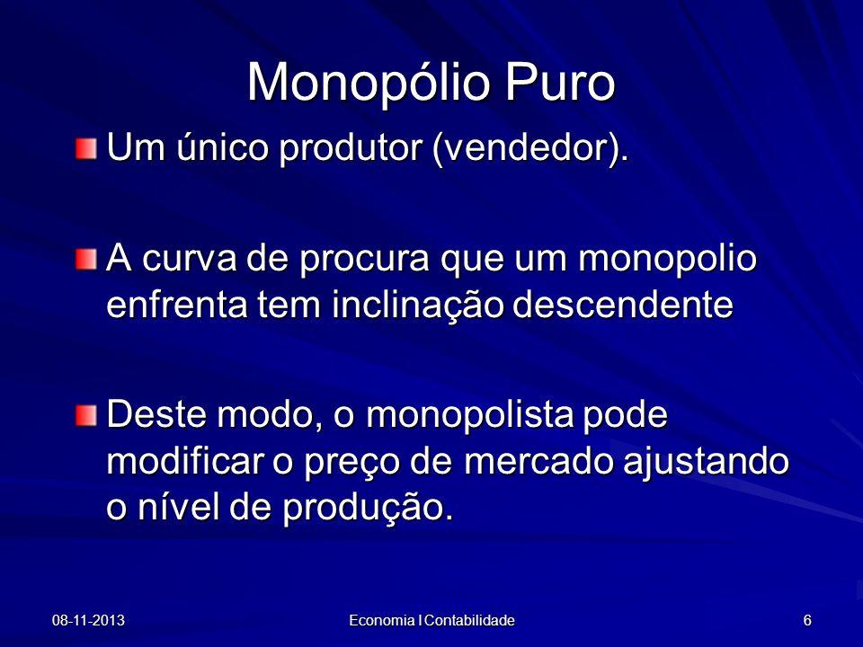08-11-2013 Economia I Contabilidade 6 Monopólio Puro Um único produtor (vendedor). A curva de procura que um monopolio enfrenta tem inclinação descend