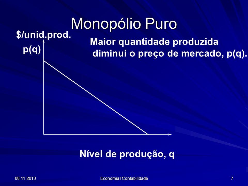 08-11-2013 Economia I Contabilidade 7 Monopólio Puro Nível de produção, q $/unid.prod. p(q) Maior quantidade produzida diminui o preço de mercado, p(q