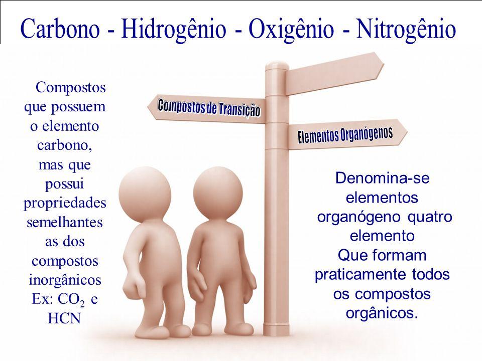 Denomina-se elementos organógeno quatro elemento Que formam praticamente todos os compostos orgânicos. Compostos que possuem o elemento carbono, mas q