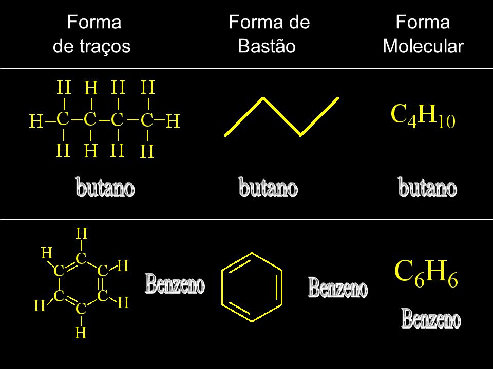 Forma Forma de Forma de traços Bastão Molecular