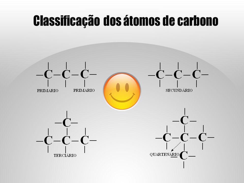 Ligação covalente sigma (σ) Ligação covalente Pi (π)