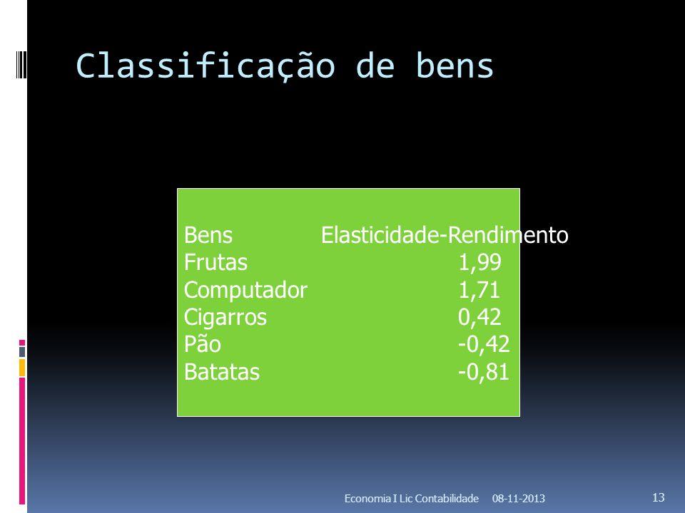 Classificação de bens 08-11-2013Economia I Lic Contabilidade 13 Bens Elasticidade-Rendimento Frutas 1,99 Computador1,71 Cigarros0,42 Pão-0,42 Batatas-
