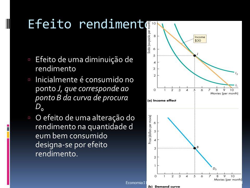 Efeito rendimento Efeito de uma diminuição de rendimento Inicialmente é consumido no ponto J, que corresponde ao ponto B da curva de procura D 0 O efe