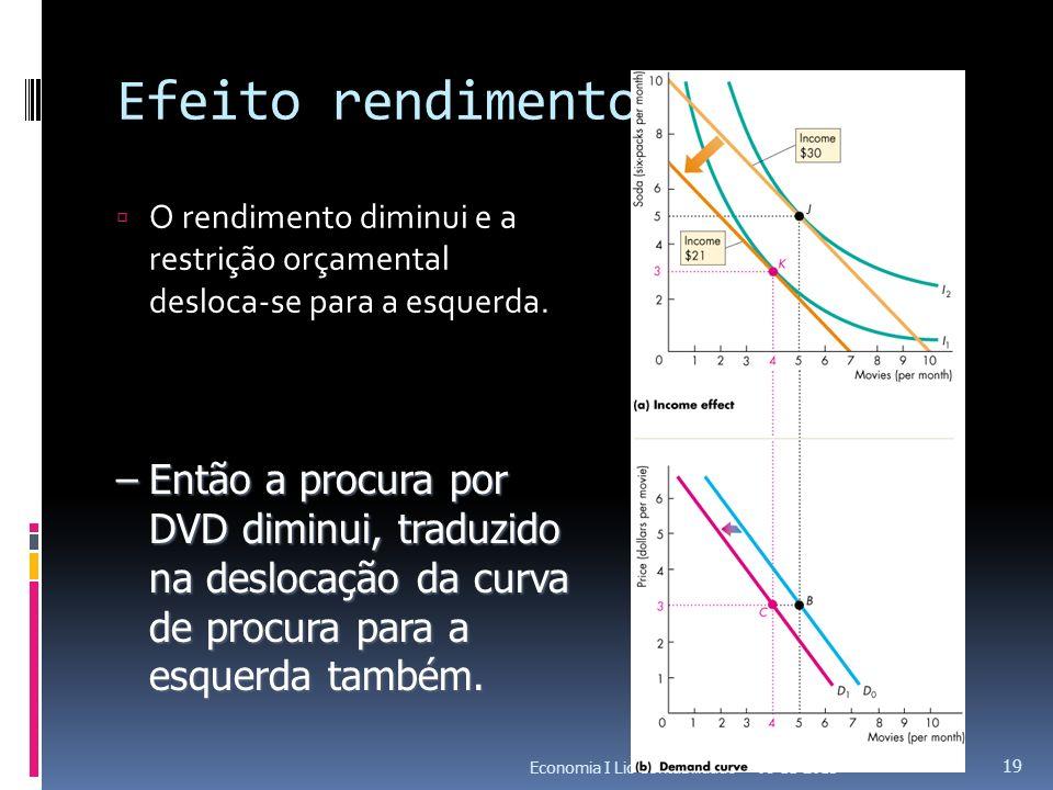 Efeito rendimento O rendimento diminui e a restrição orçamental desloca-se para a esquerda. 08-11-2013Economia I Lic Contabilidade 19 –Então a procura
