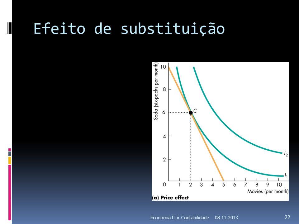 Efeito de substituição 08-11-2013Economia I Lic Contabilidade 22