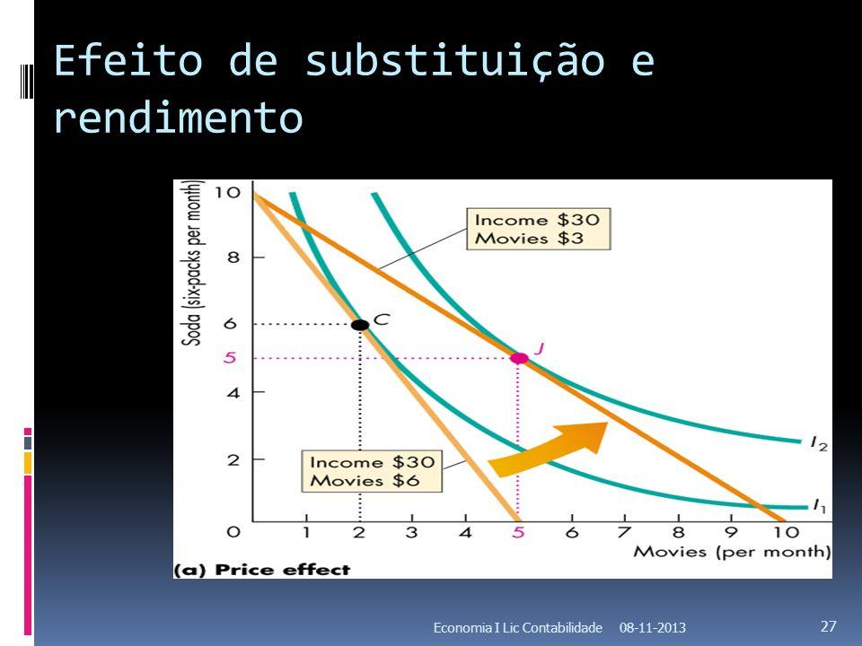 Efeito de substituição e rendimento 08-11-2013Economia I Lic Contabilidade 27